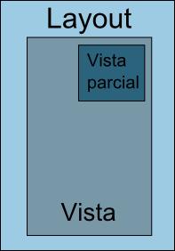 DiagramaVistas