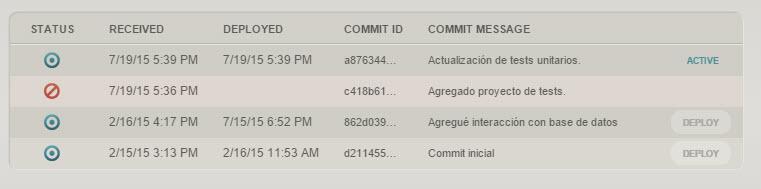 AppHarbor - CommitTestsCorrecto