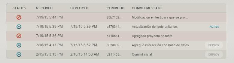 AppHarbor - CommitTestsIncorrecto