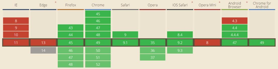 IntroSignalR - ServerSideEventsCompatibilidad.jpg