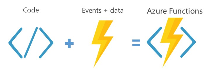 Azure Functions: Azure Bootcamp 2017 enCorrientes