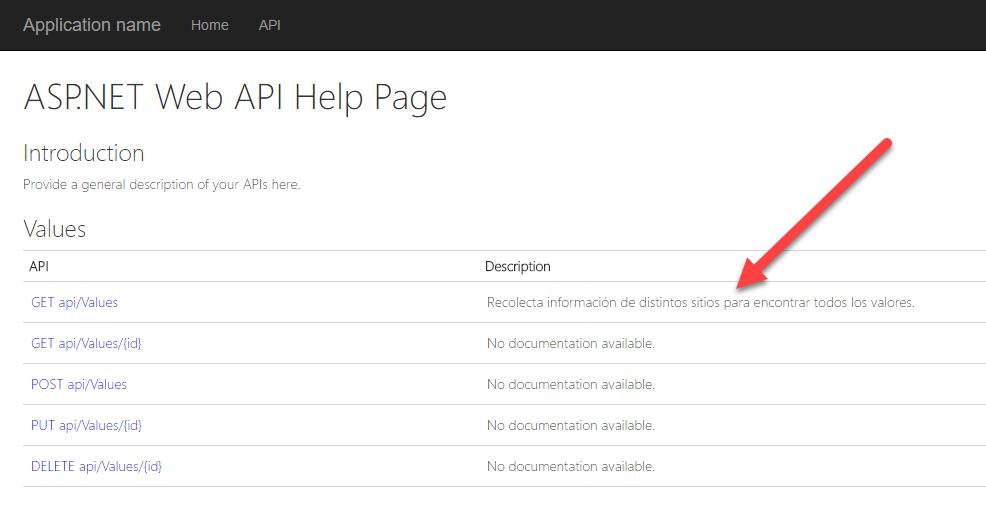 ASP.NET WebApi: Documentación automática de nuestrasAPI's
